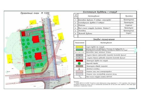 Детальні плани території ДПТ